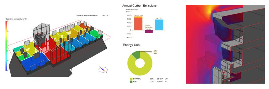 energy_modelling_AA