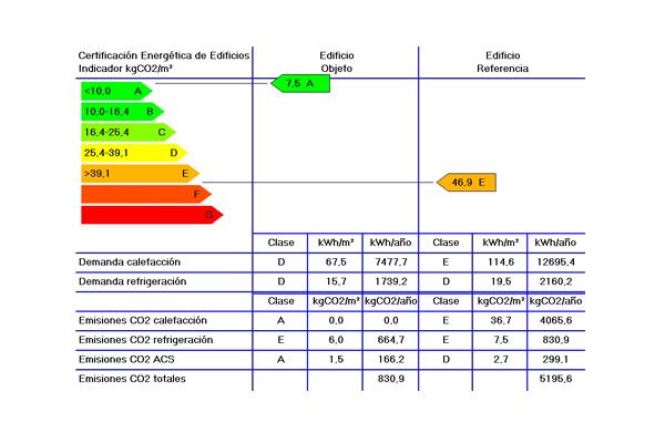 COM_certif_600x400