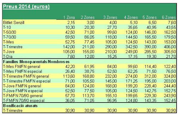 Tabla-de-precios-en-2014